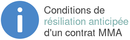 resilitation anticipee contrat mma