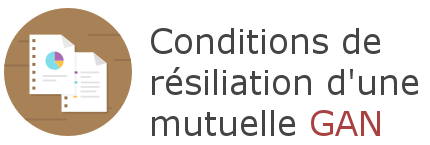 condition resiliation mutuelle gan